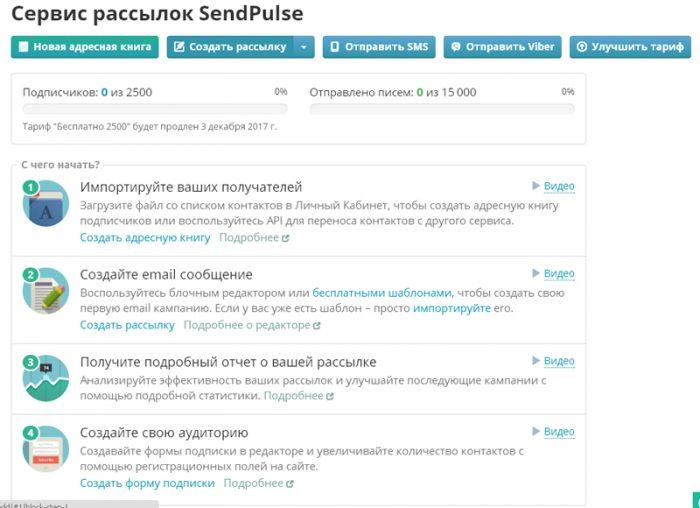 Обзор и отзыв о сервисе рассылки SendPulse