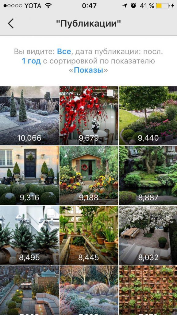 Количество показов того или иного поста в Instagram