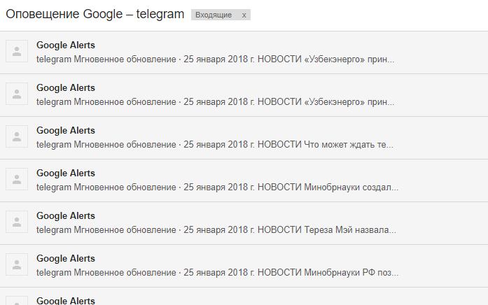 Оповещения Google Alerts в почте