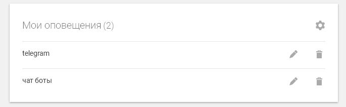Настройка оповещений Google Alerts